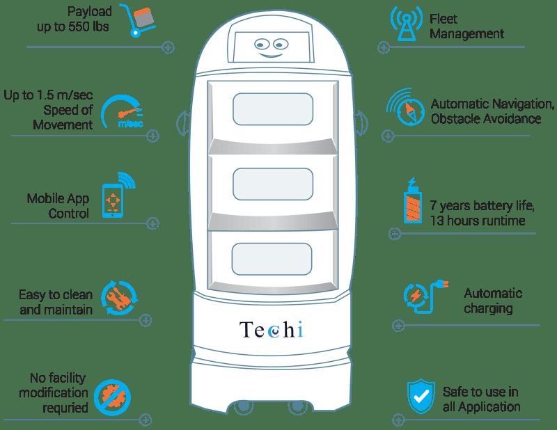 techmetics robot